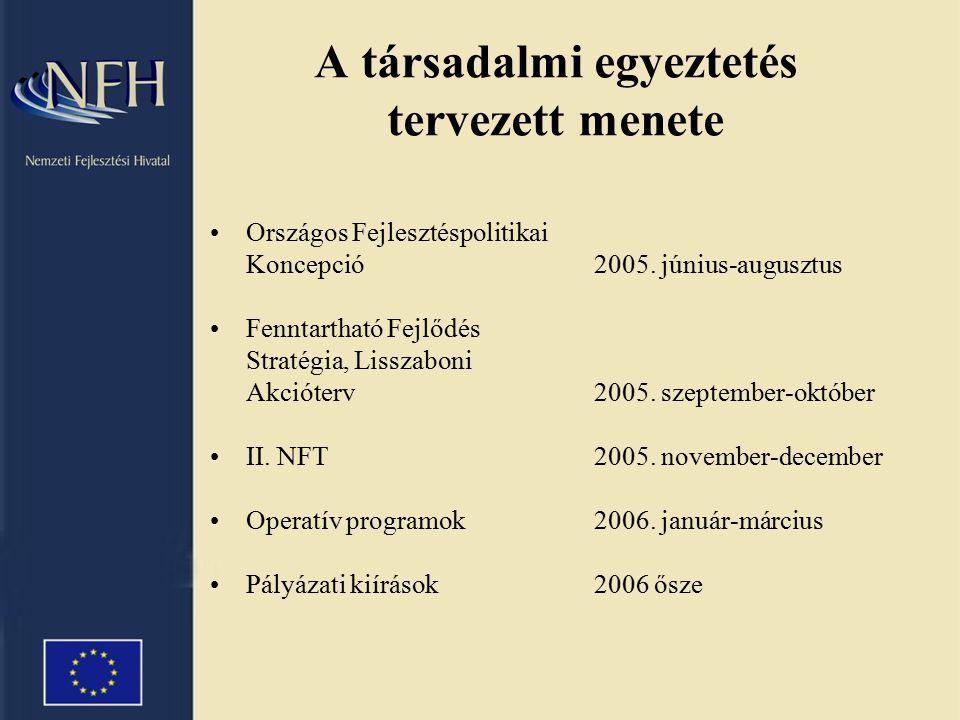A Tegyük sikeressé Magyarországot.