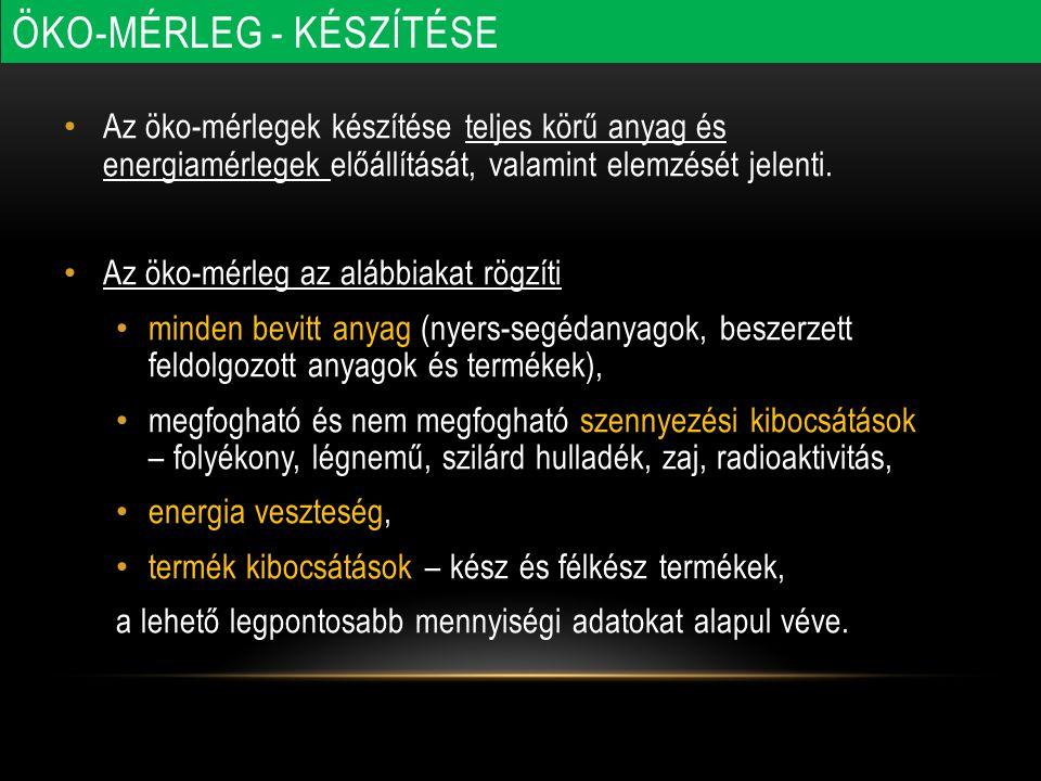 Nyersanyagok …………..kg ……… …kg Termelési folyamat Víz…….m 3 Energia kW/h Segéd- anyagok.