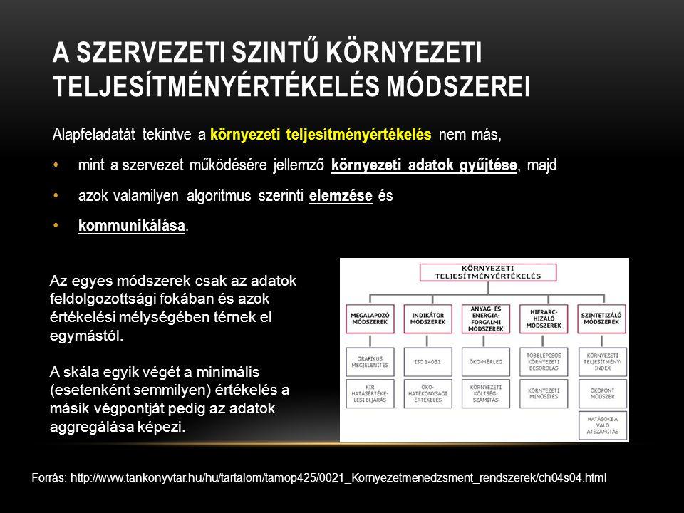 A KÖRNYEZETI TELJESÍTMÉNYÉRTÉKELÉS MÓDSZEREI http://www.tankonyvtar.hu/hu/tartalom/tamop425/0021_Kornyezetm enedzsment_rendszerek/ch04s04.html