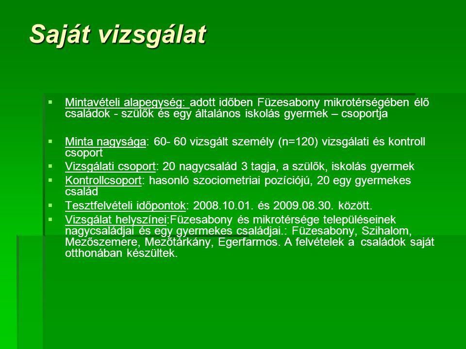 Alkalmazott mérőeszköz Közös rajzvizsgálat videó film felvétellel: az aktuálgenetikus viselkedés kódolása (2007 Nagy Viola, Dr.