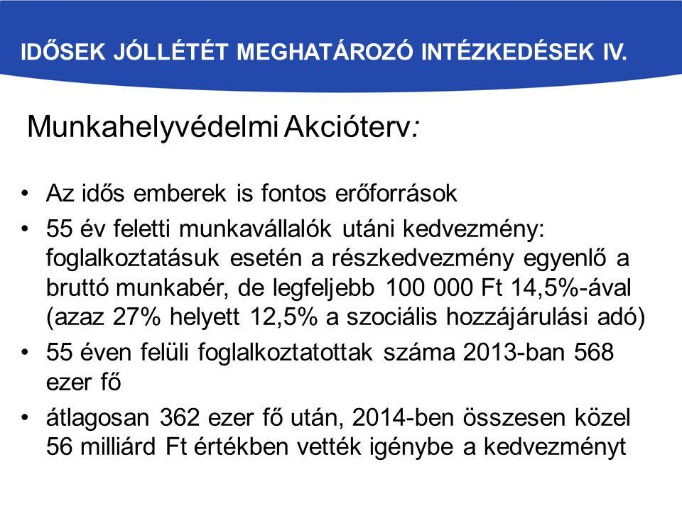 ESEMÉNYEK Idősek Tanácsa 2015.ápr.