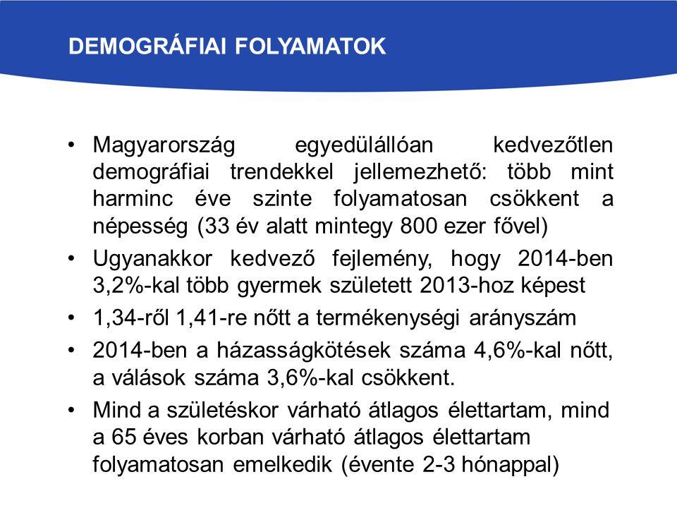 SZÜLETÉSKOR VÁRHATÓ ÉLETTARTAM 2001–2013