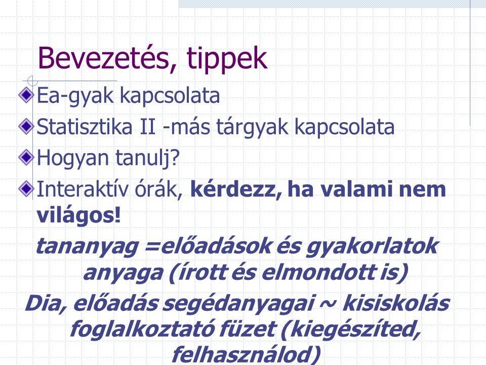 Számonkérések és tartalmuk Kis dolgozat Beugró Kollokvium nagy feladatok Pontozás konzultáció