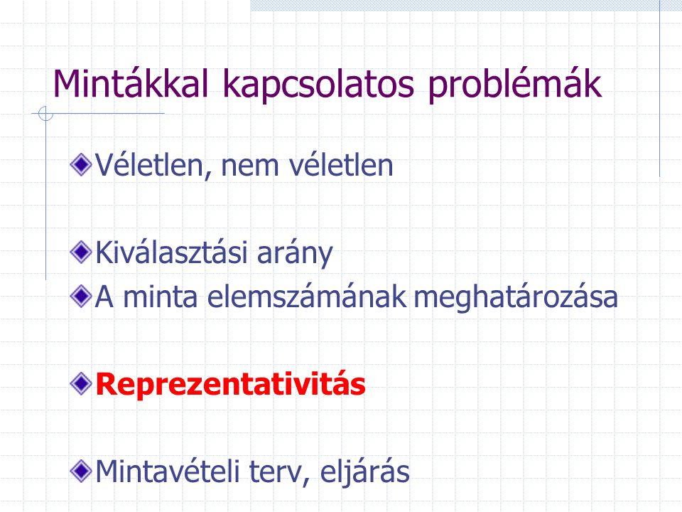 Véletlen Mintavételi eljárások Független azonos eloszlású (FAE) Egyszerű véletlen (EV) Rétegzett (R) Csoportos (CS) Többlépcsős (TL) Kombinált eljárások Ismétlődő felvételek Panelfelvételek Hogyan lehet véletlen mintákat generálni.