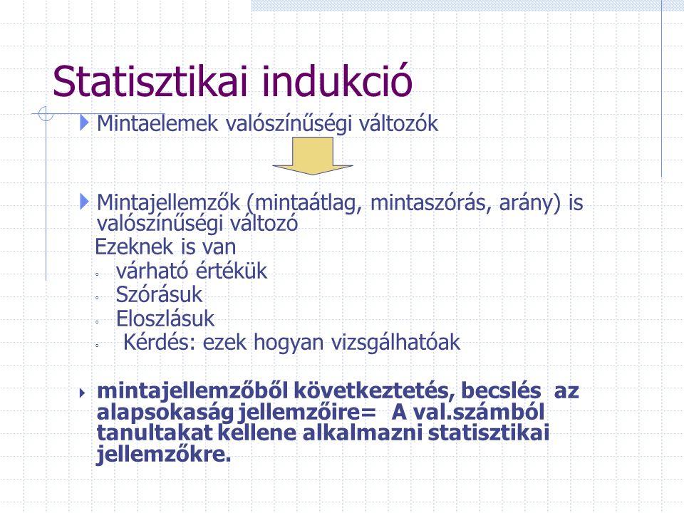 Induktív statisztika Leíró statisztika: csak a megfigyelteket jellemzi (MINTA) Induktív statisztika: gyakorlatban a cél az egész célsokaság jellemzése.