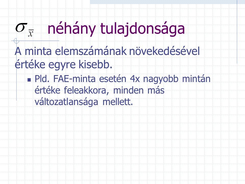 SOKASÁGI SZÓRÁS PONTBECSLÉSE