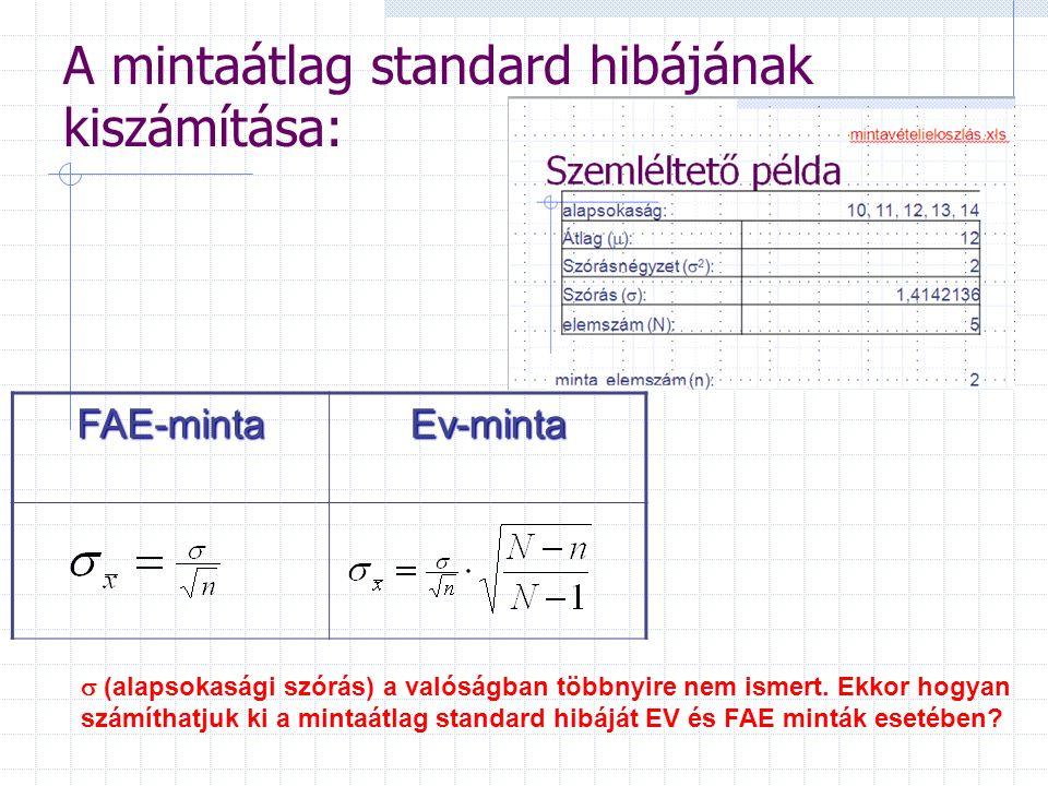 Hogyan számíthatjuk ki a mintaátlag standard hibáját EV és FAE minták esetében ha  ismeretlen.