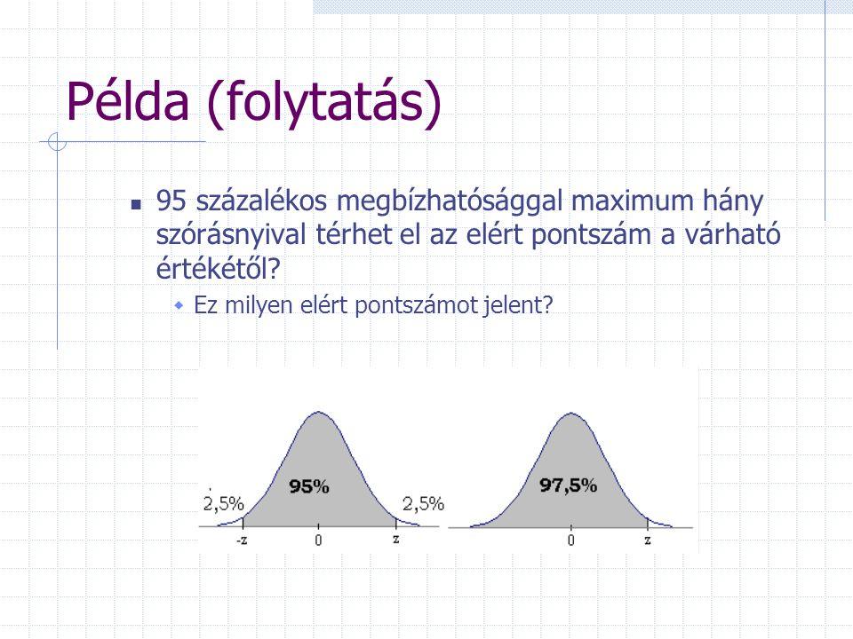Általánosan:  (-z)=1-  (z) [táblázatból]