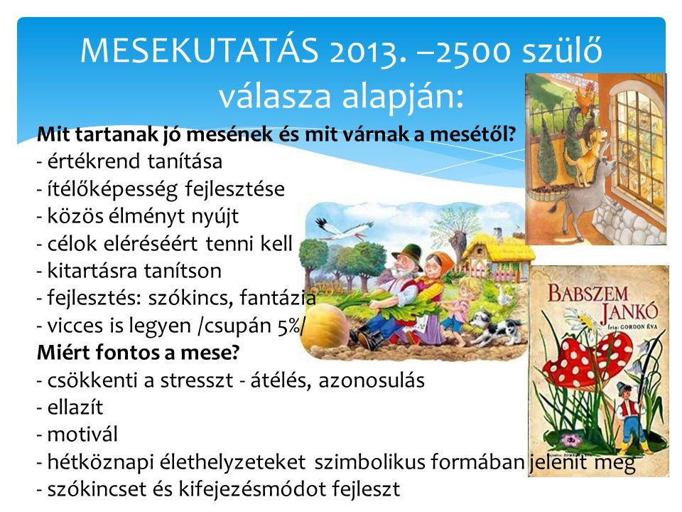 MESEKUTATÁS 2013.–2500 szülő válasza alapján: Mit tartanak jó mesének és mit várnak a mesétől.
