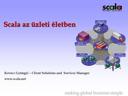 making global business simple Scala az üzleti életben Kovács Gyöngyi – Client Solutions and Services Manager www.scala.net.