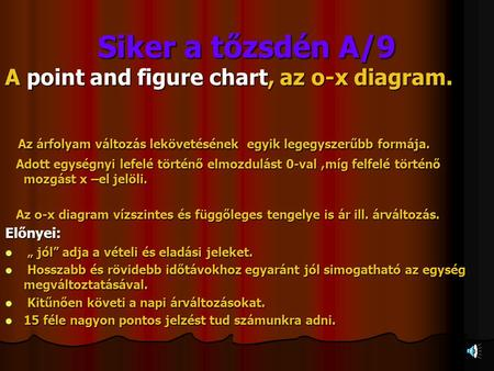 Siker a tőzsdén A/9 A point and figure chart, az o-x diagram.