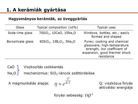 1. A kerámiák gyártása Hagyományos kerámiák, az üveggyártás GlassTypical composition (wt%)Typical uses Soda-lime glass70SiO 2, 10CaO, 15Na 2 OWindows,