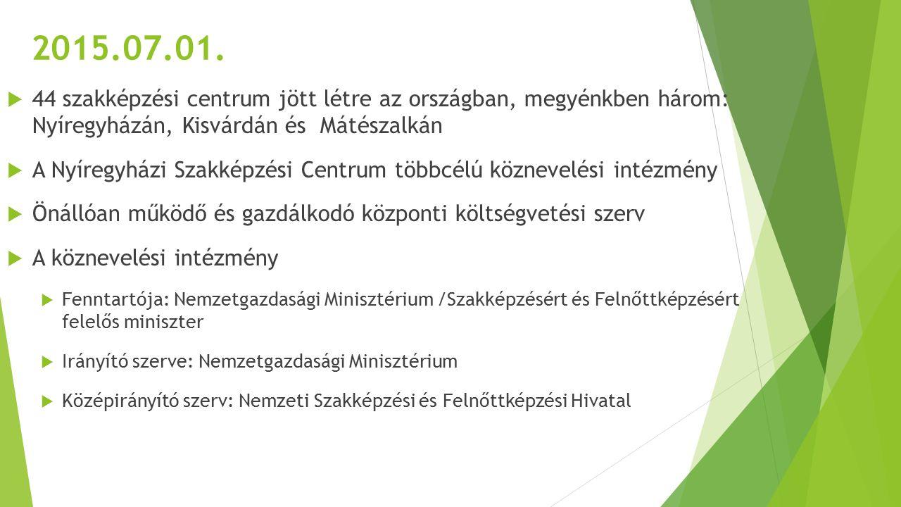 2015.07.01. 44 szakképzési centrum jött létre az országban, megyénkben három: Nyíregyházán, Kisvárdán és Mátészalkán.