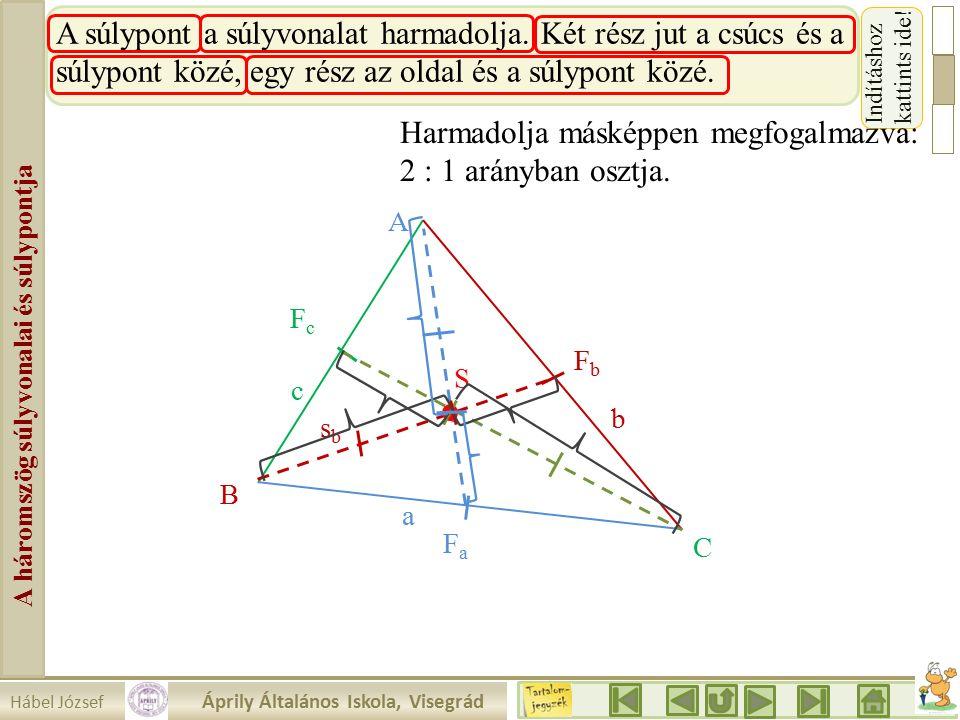 A háromszög súlyvonalai és súlypontja