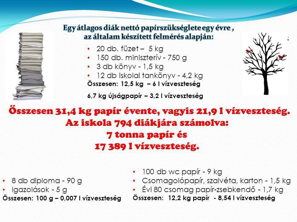 12 db iskolai tankönyv - 4,2 kg