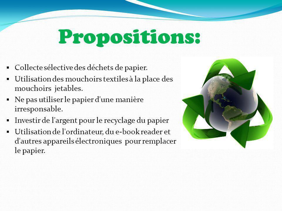 Propositions: Collecte sélective des déchets de papier.
