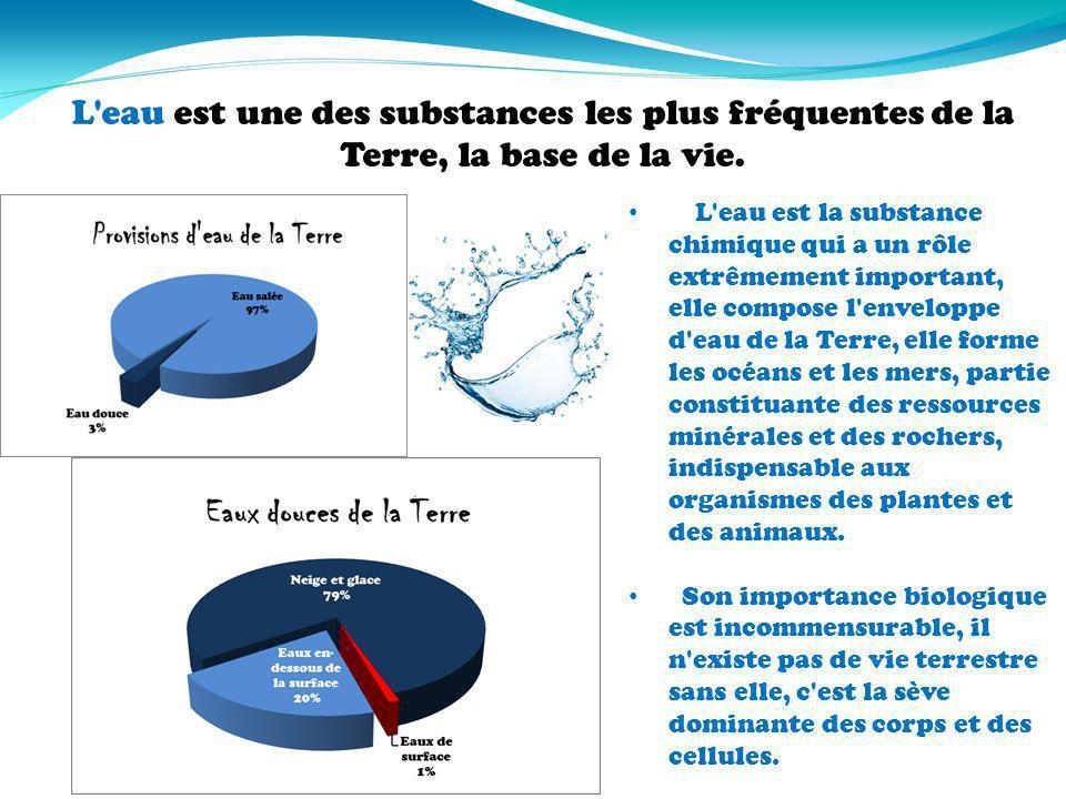 L eau est une des substances les plus fréquentes de la Terre, la base de la vie.
