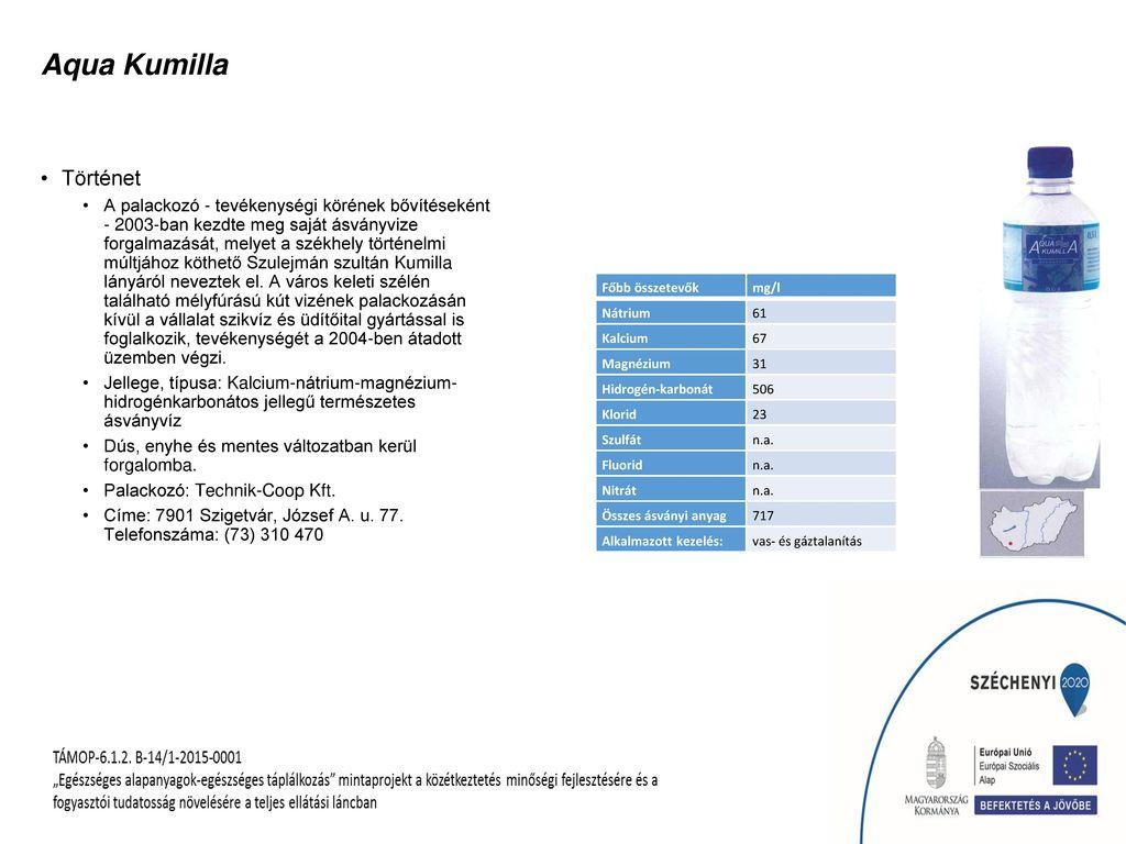Aqua Kumilla Történet.