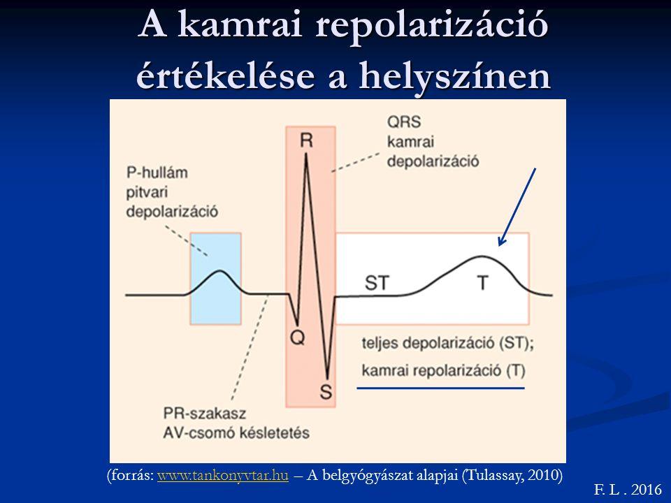 A kamrai repolarizáció értékelése a helyszínen