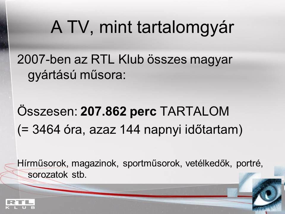 A TV, mint tartalomgyár 2007-ben az RTL Klub összes magyar gyártású műsora: Összesen: 207.862 perc TARTALOM.