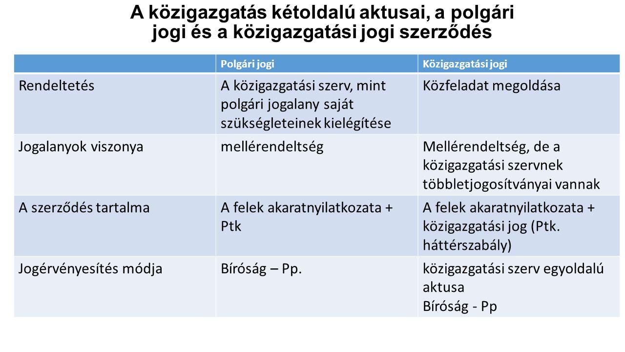 A közigazgatás kétoldalú aktusai, a polgári jogi és a közigazgatási jogi szerződés