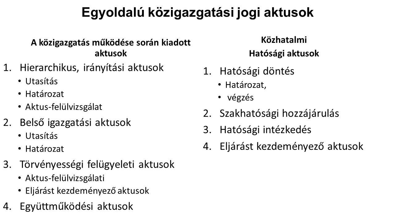 Egyoldalú közigazgatási jogi aktusok