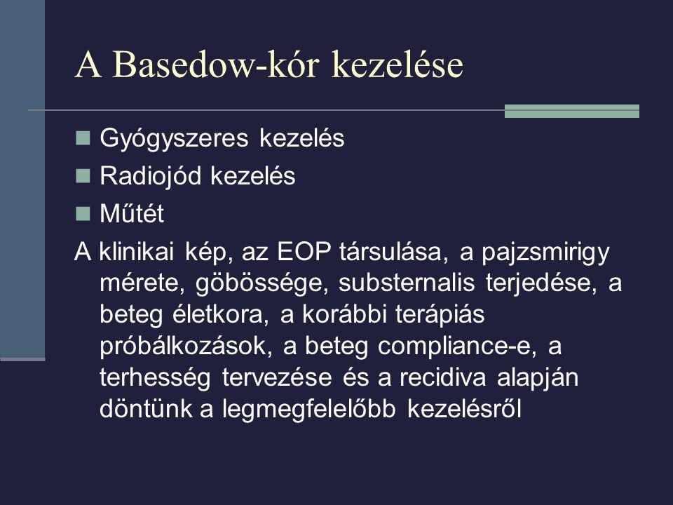 A Basedow-kór kezelése