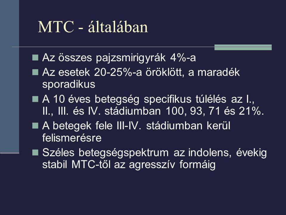 MTC - általában Az összes pajzsmirigyrák 4%-a
