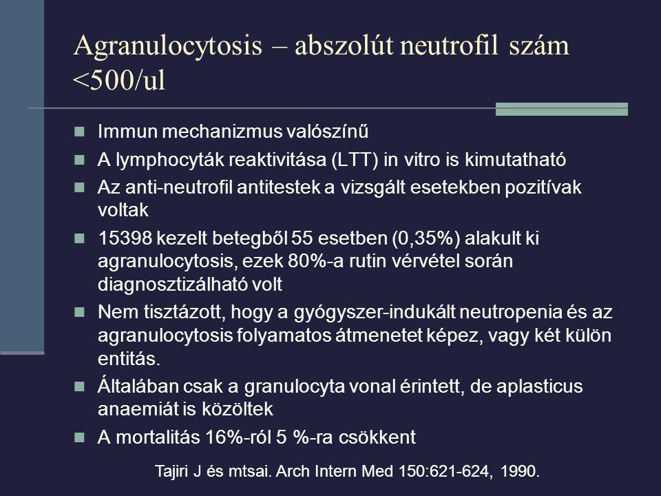 Agranulocytosis – abszolút neutrofil szám <500/ul