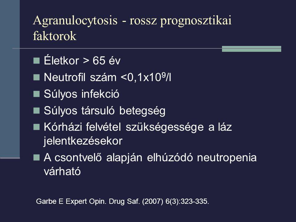 Agranulocytosis - rossz prognosztikai faktorok