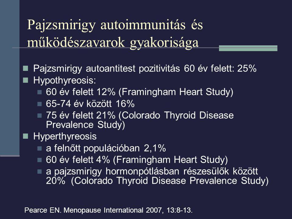 Pajzsmirigy autoimmunitás és működészavarok gyakorisága
