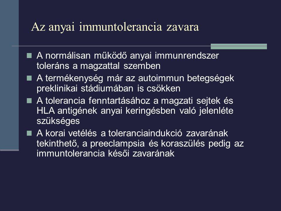 Az anyai immuntolerancia zavara