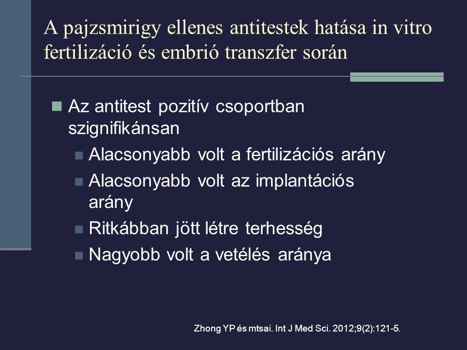 A pajzsmirigy ellenes antitestek hatása in vitro fertilizáció és embrió transzfer során