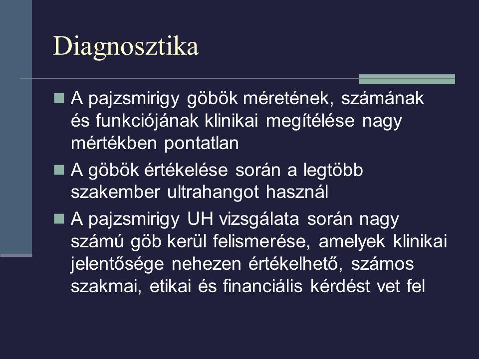 Diagnosztika A pajzsmirigy göbök méretének, számának és funkciójának klinikai megítélése nagy mértékben pontatlan.