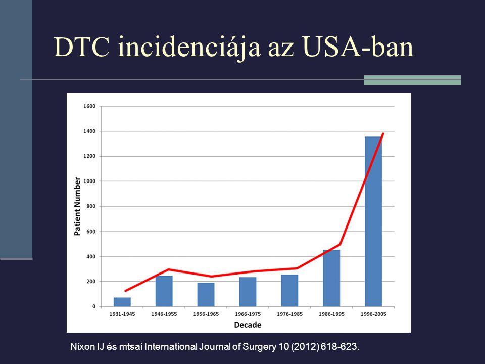 DTC incidenciája az USA-ban