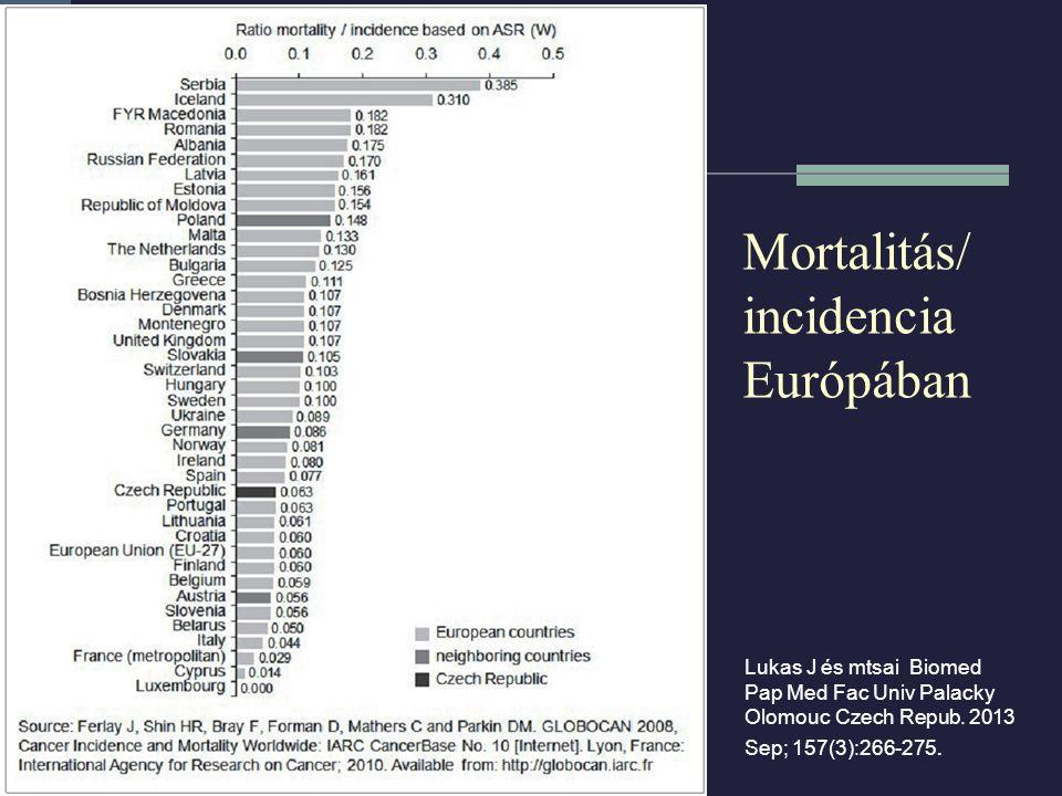 Mortalitás/ incidencia Európában