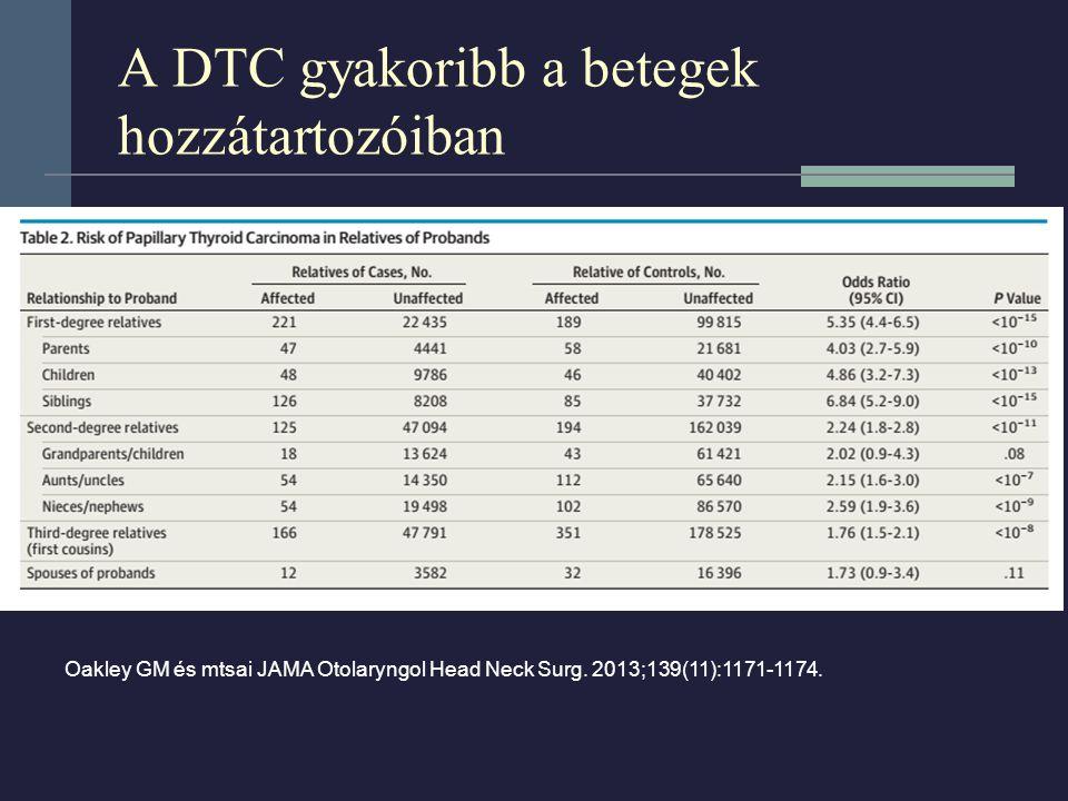 A DTC gyakoribb a betegek hozzátartozóiban