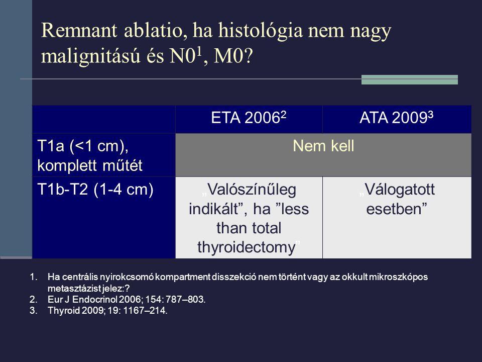 Remnant ablatio, ha histológia nem nagy malignitású és N01, M0