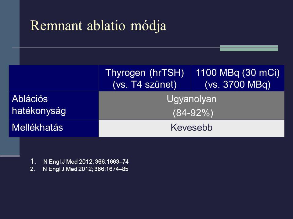 Thyrogen (hrTSH) (vs. T4 szünet)