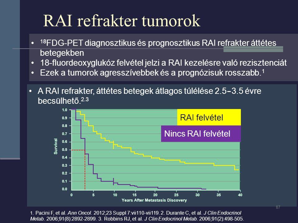 RAI refrakter tumorok 18FDG-PET diagnosztikus és prognosztikus RAI refrakter áttétes betegekben.