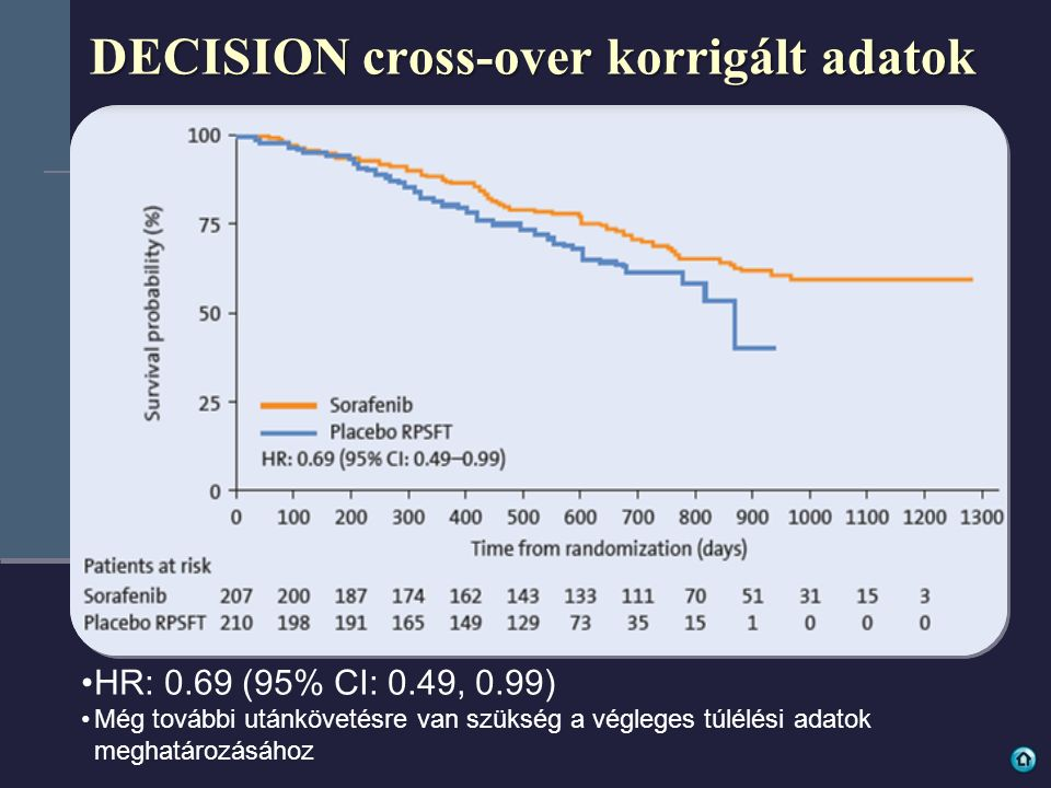 DECISION cross-over korrigált adatok