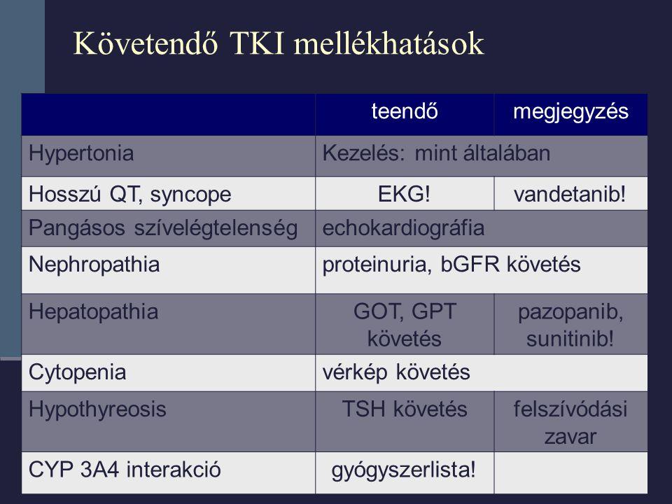 Követendő TKI mellékhatások