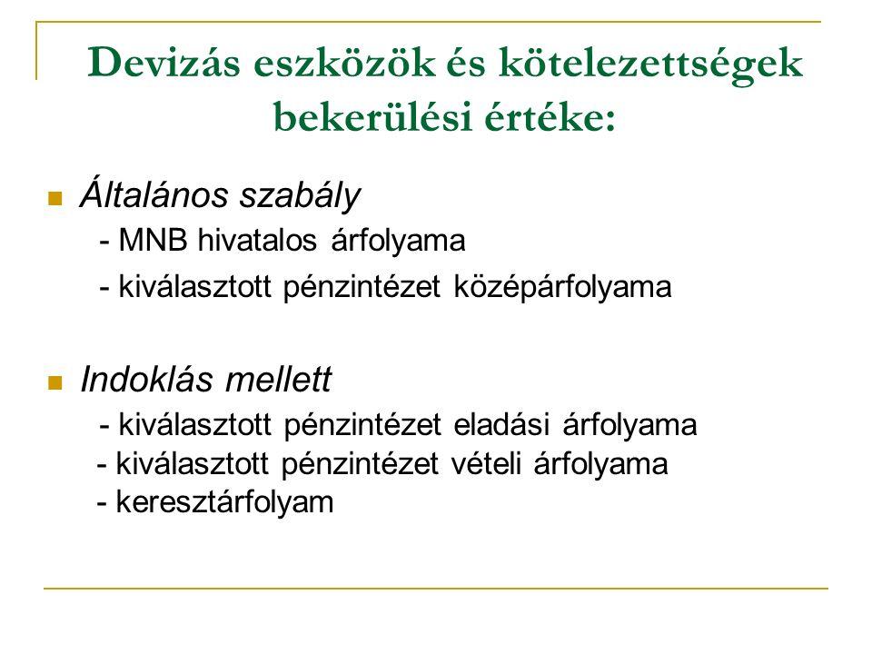 Devizás eszközök és kötelezettségek bekerülési értéke: