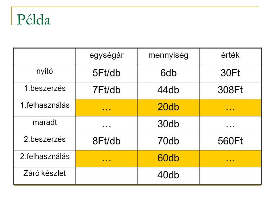 Példa 5Ft/db 6db 30Ft 7Ft/db 44db 308Ft … 20db 30db 8Ft/db 70db 560Ft