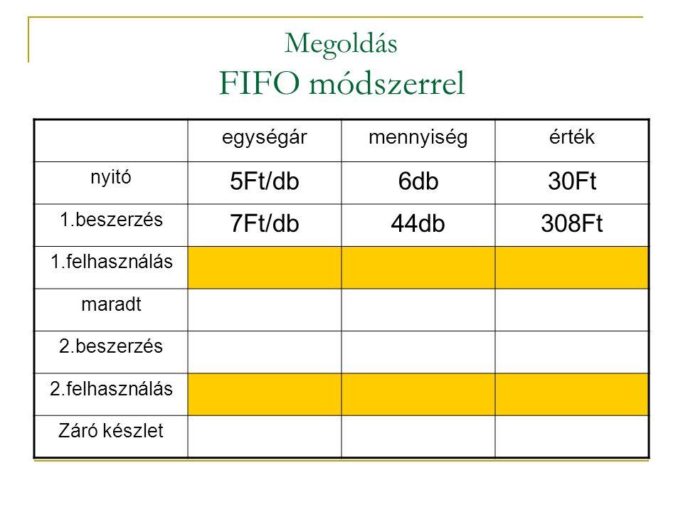 Megoldás FIFO módszerrel