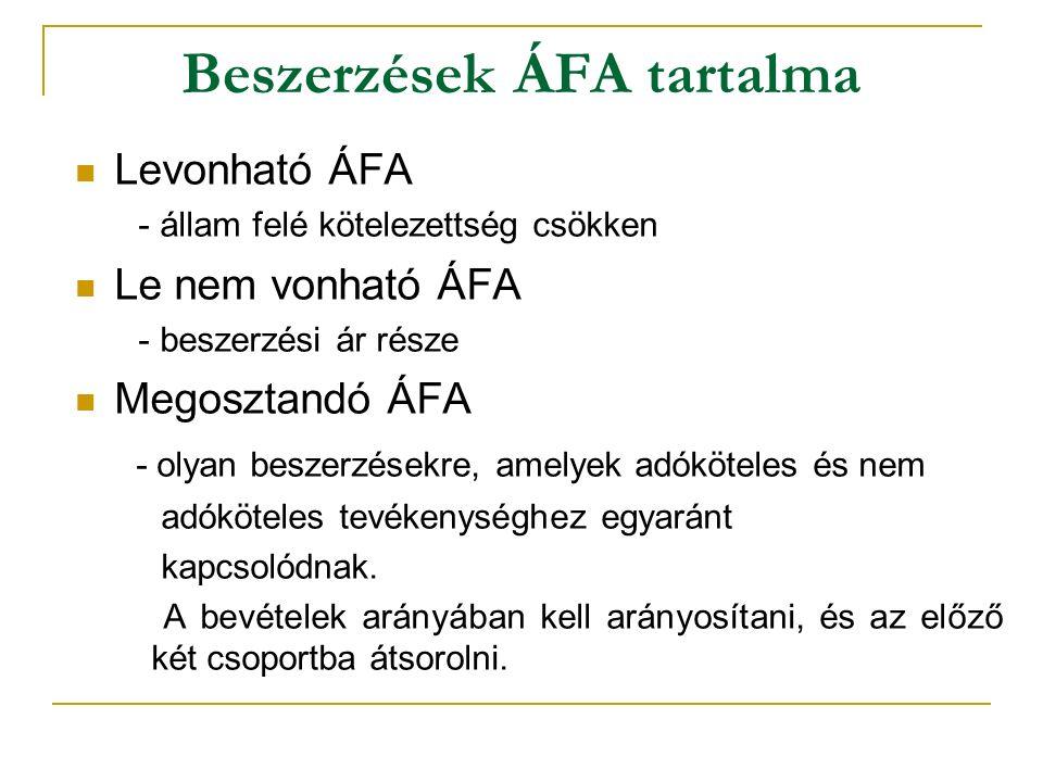 Beszerzések ÁFA tartalma