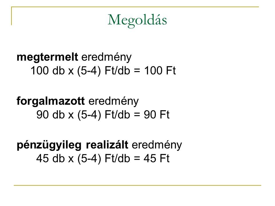 Megoldás megtermelt eredmény 100 db x (5-4) Ft/db = 100 Ft