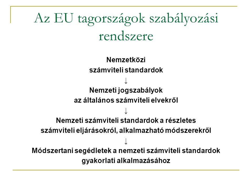 Az EU tagországok szabályozási rendszere
