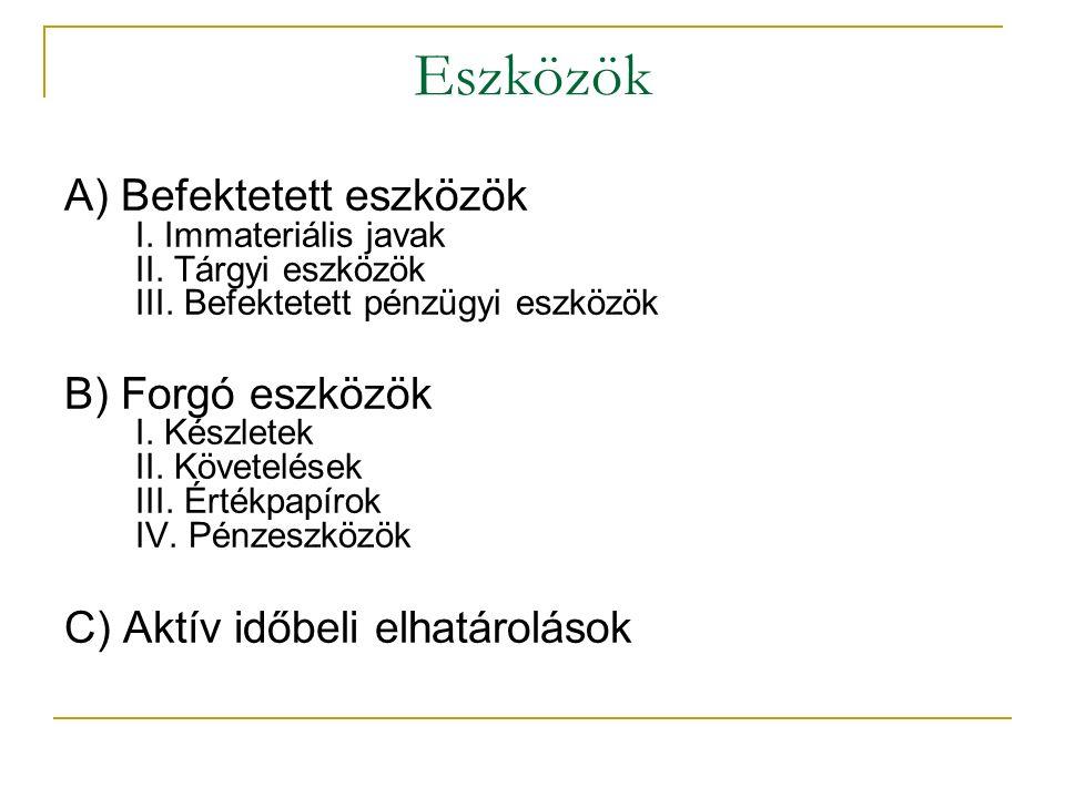 Eszközök A) Befektetett eszközök I. Immateriális javak II. Tárgyi eszközök III. Befektetett pénzügyi eszközök.