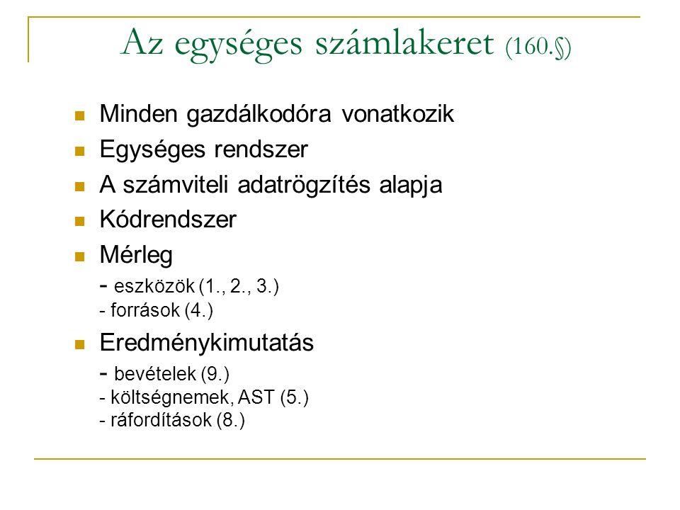 Az egységes számlakeret (160.§)